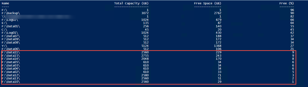 Powershell: Get Free Space Percentage for Drives (including